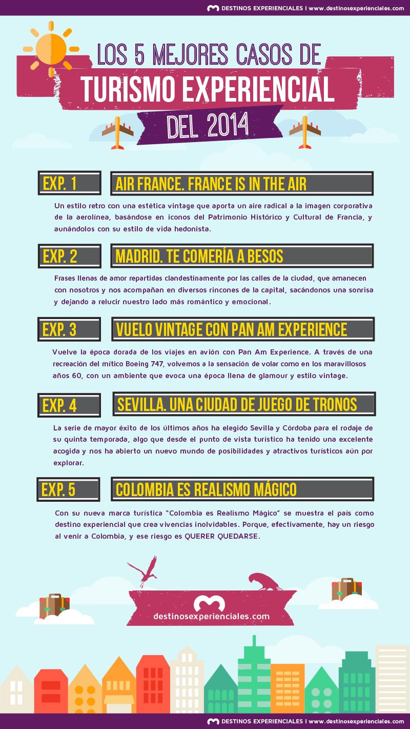 Infografía Turismo experiencial ejemplos