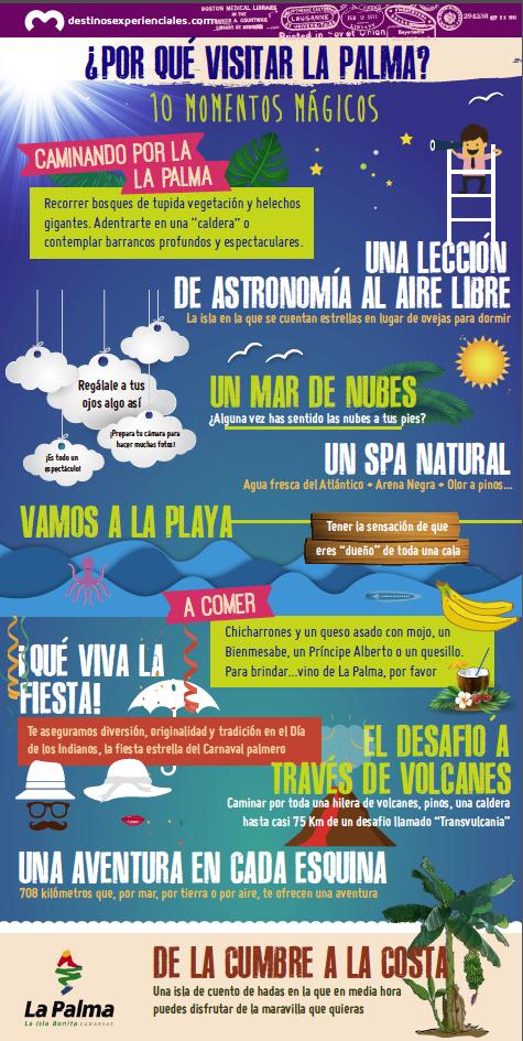 Infografía Por qué visitar la Palma