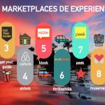 Infografia Los 10 mejores marketplaces de Experiencias Turísticas