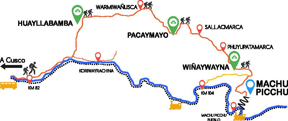 Mapa de El Camino Inca versión clásica